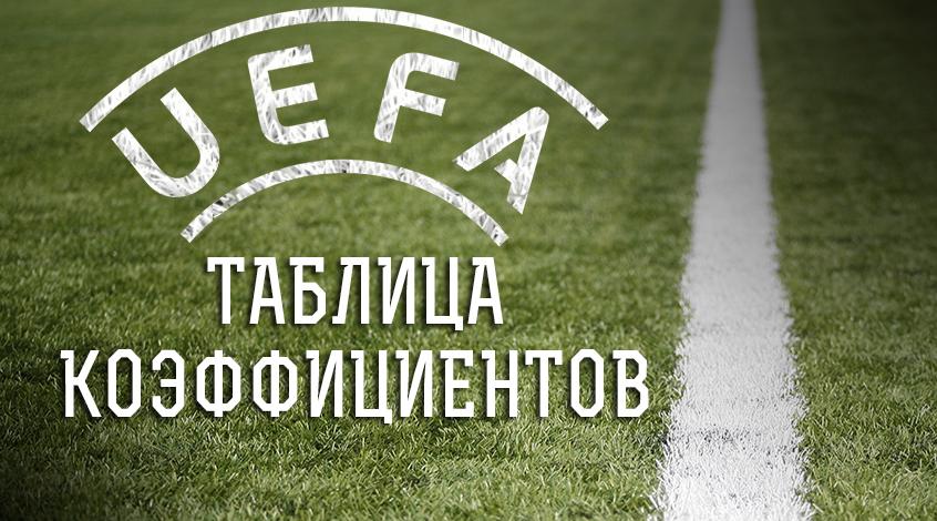 Таблица коэффициентов УЕФА: синхронно отыгравшись
