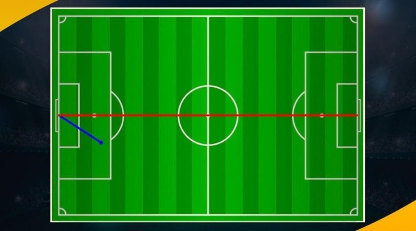 Что такое xG-показатель при анализе футбольных матчей