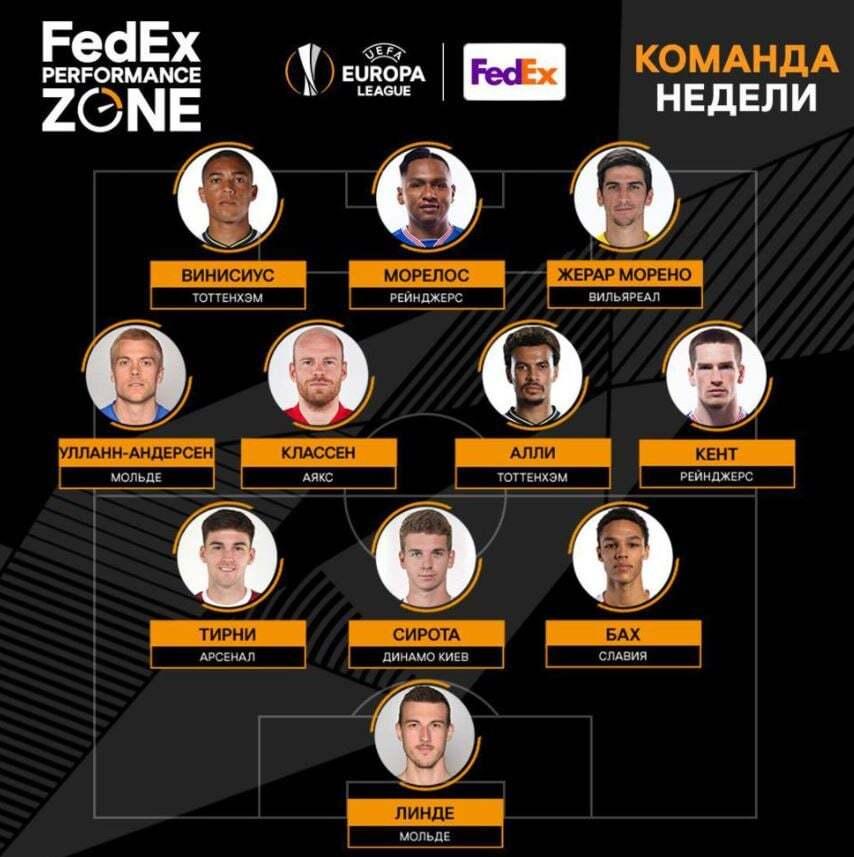УЕФА включил Александра Сироту в команду недели Лиги Европы - изображение 1