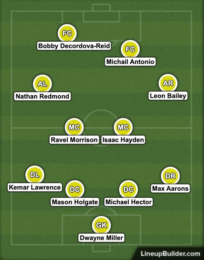 Антонио, Грэй, Холгейт, Ааронс - Ямайка удивит на ЧМ-2022 британским составом? - изображение 1