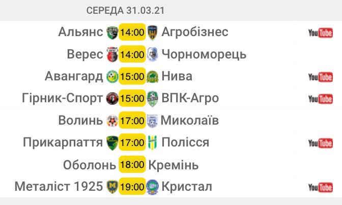 Первая лига. 19-й тур. Анонс матчей