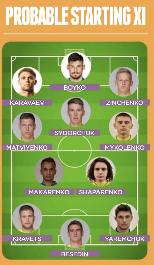 """Как журнал """"Soccer360"""" представил сборную Украины и их соперников на Евро-2020: Денис Фаворов будет в центре внимания? - изображение 1"""