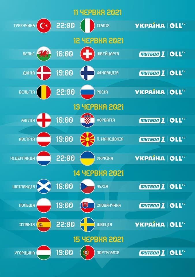 Де дивитися Євро-2020 в Україні - изображение 1
