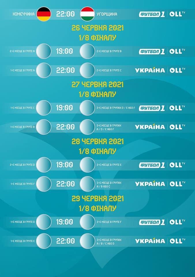Де дивитися Євро-2020 в Україні - изображение 4