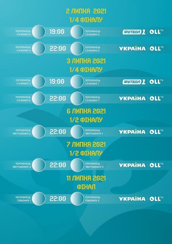 Де дивитися Євро-2020 в Україні - изображение 5