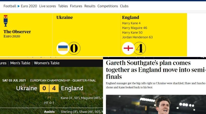 Украина – Англия: обзор британских СМИ