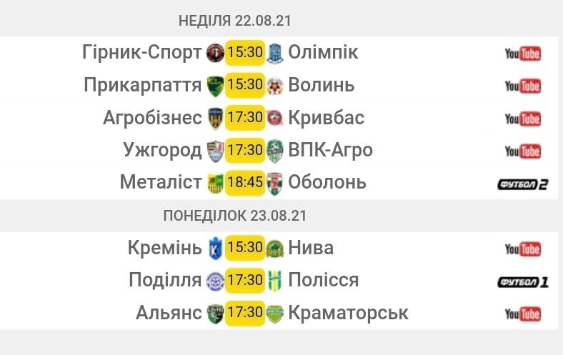 Первая лига. 5-й тур. Анонс матчей