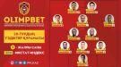 InStat-сборная 20-го тура OLIMPBET-Чемпионата Казахстана